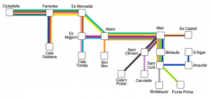 Public Bus Services Network